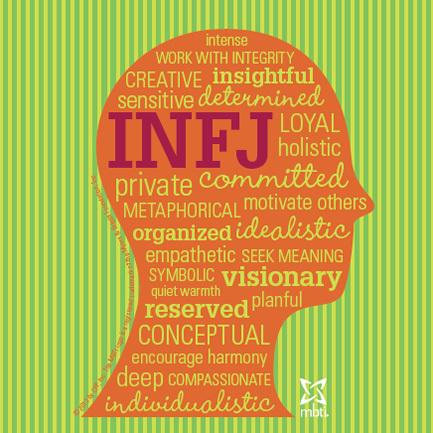 infj-head